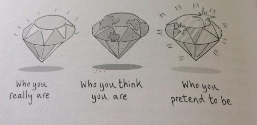 Diamond use